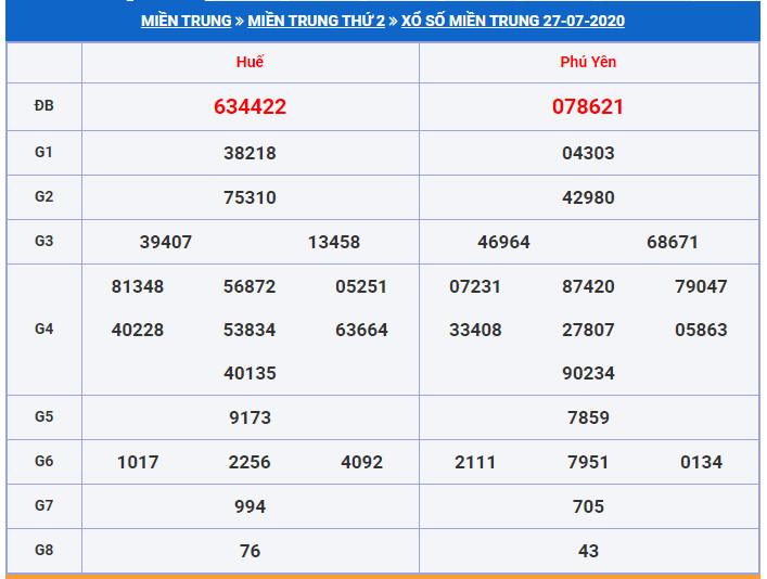 Soi cầu XSMT 3-8-2020 Dự đoán cầu lô XSMT Win2888 Thứ 2