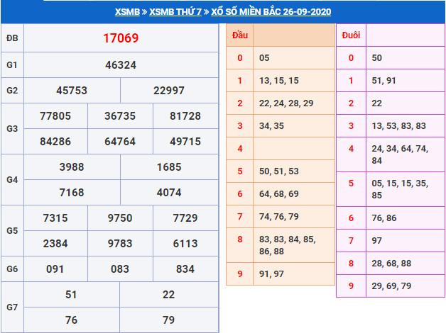 Soi cầu XSMB 27-9-2020 dự đoán cầu lô XSMB Win2888 Chủ Nhật
