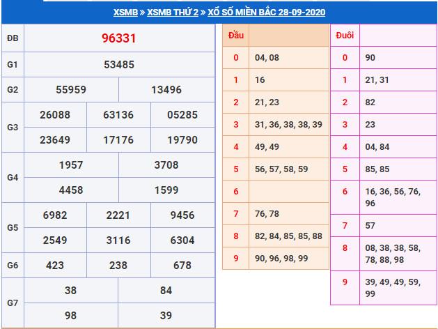 Soi cầu XSMB 29-9-2020 dự đoán cầu lô XSMB Win2888 Thứ 3