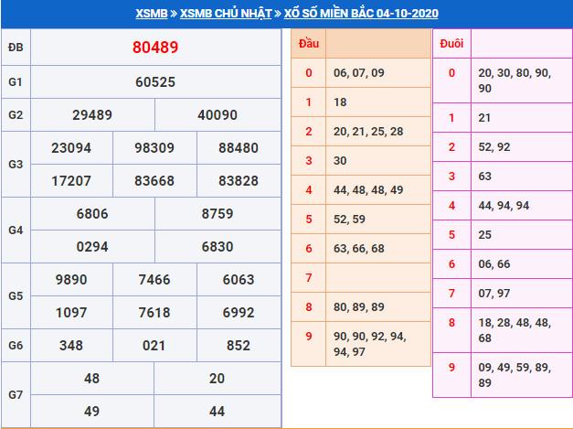 Soi cầu XSMB 5-10-2020 dự đoán cầu lô XSMB Win2888 Thứ 2