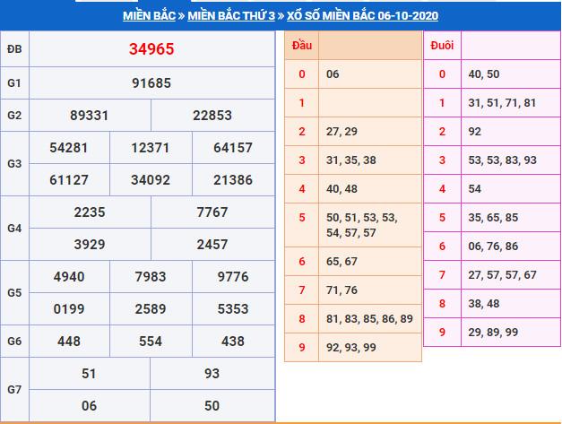 Soi cầu XSMB 7-10-2020 dự đoán cầu lô XSMB Win2888 Thứ 4